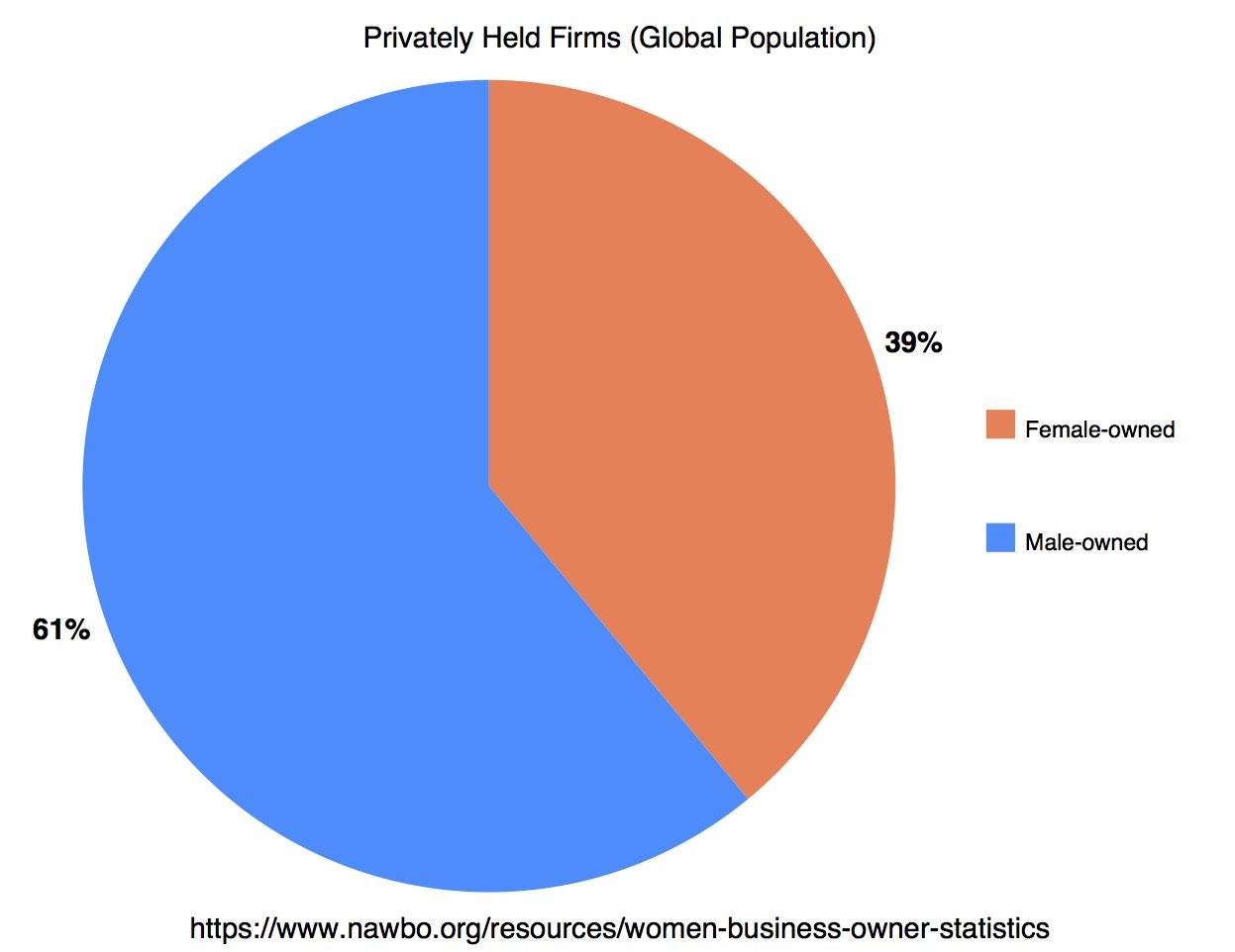 graph (3) (1)